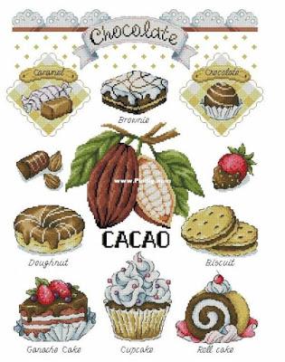 75262227 2440294329569480 4853300906902421504 n - SAL Cacao cz.12 - ostatnia!